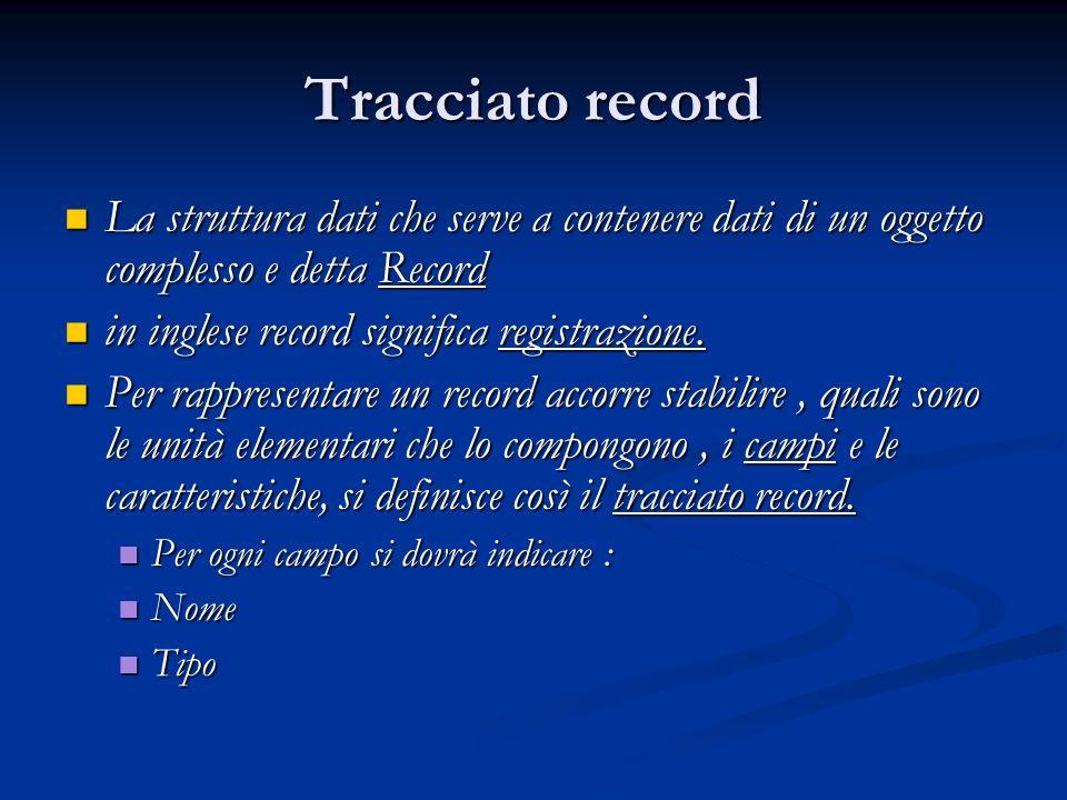 Tracciato record La struttura dati che serve a contenere dati di un oggetto complesso e detta Record.