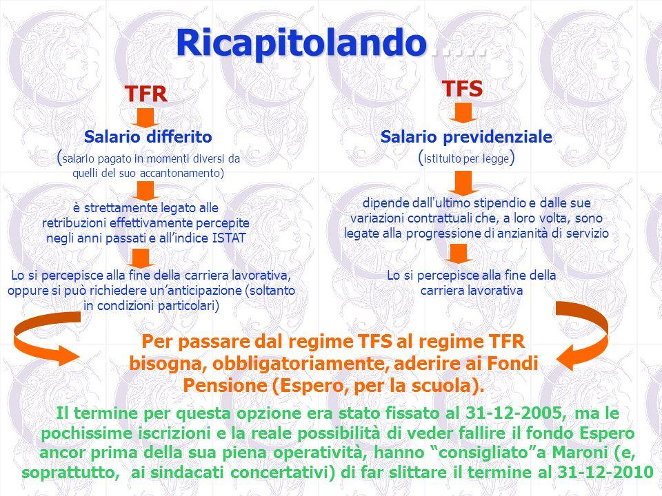 Ricapitolando….. TFS TFR