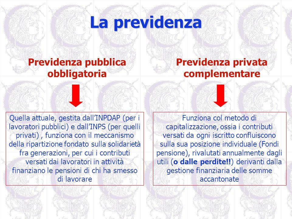 Previdenza pubblica obbligatoria Previdenza privata complementare