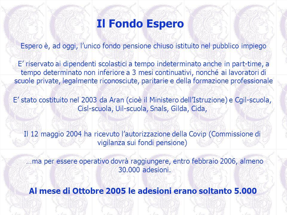 Al mese di Ottobre 2005 le adesioni erano soltanto 5.000