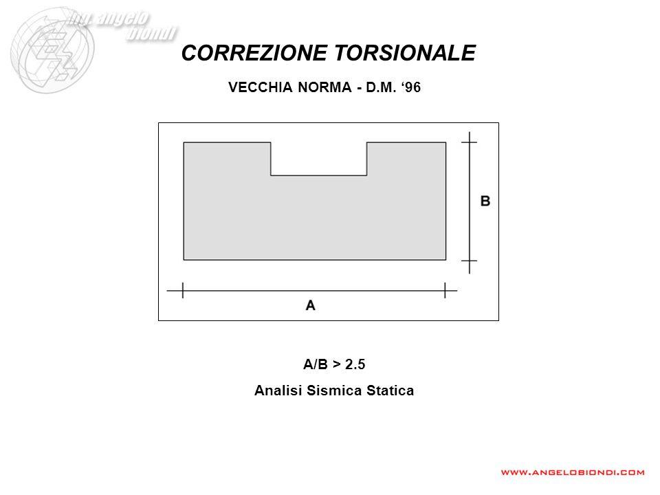 CORREZIONE TORSIONALE Analisi Sismica Statica