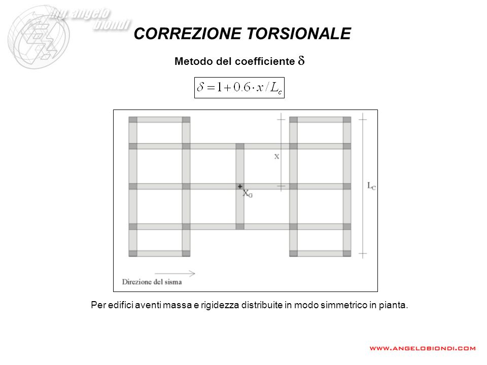 CORREZIONE TORSIONALE Metodo del coefficiente d