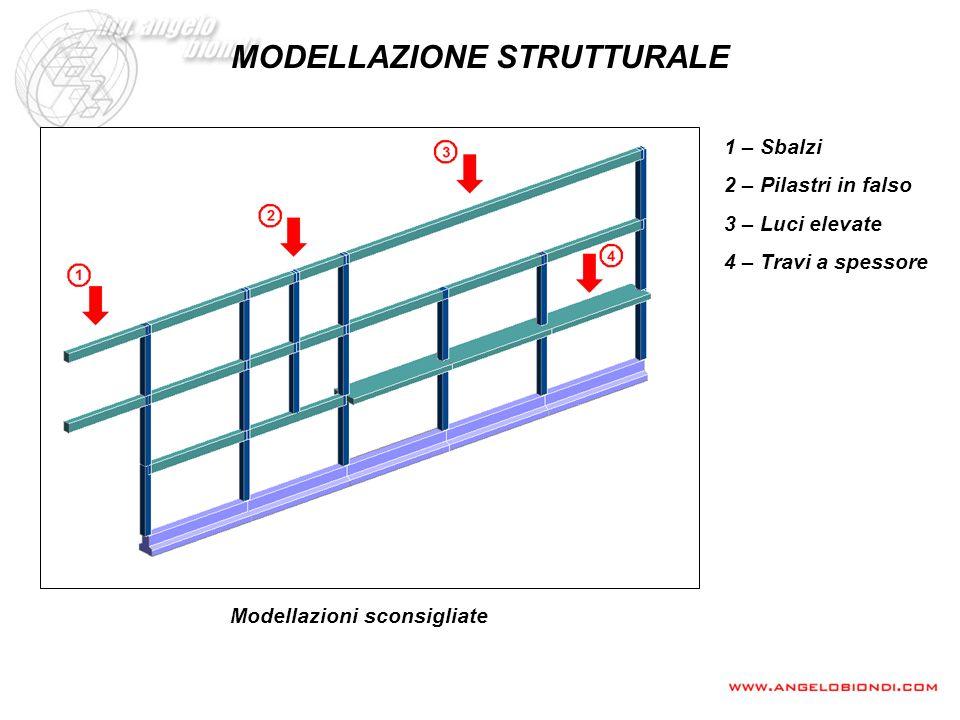 MODELLAZIONE STRUTTURALE Modellazioni sconsigliate