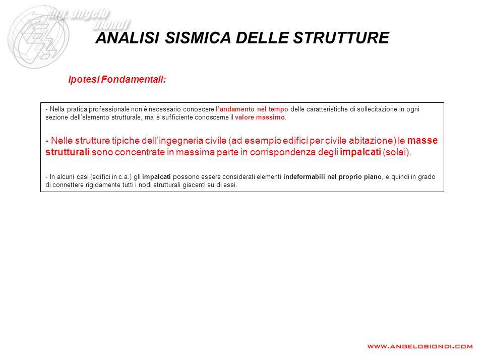 ANALISI SISMICA DELLE STRUTTURE Ipotesi Fondamentali: