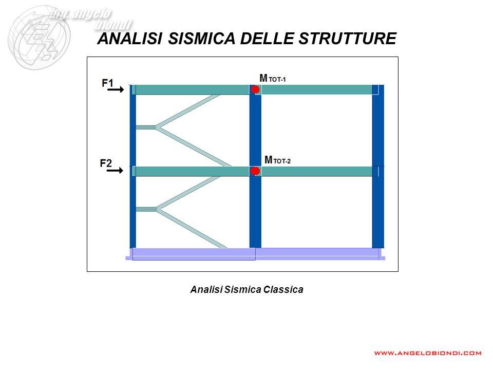 ANALISI SISMICA DELLE STRUTTURE Analisi Sismica Classica