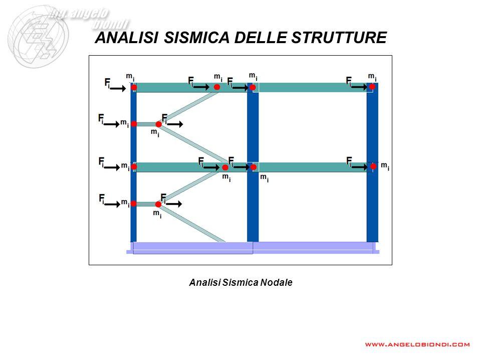 ANALISI SISMICA DELLE STRUTTURE Analisi Sismica Nodale