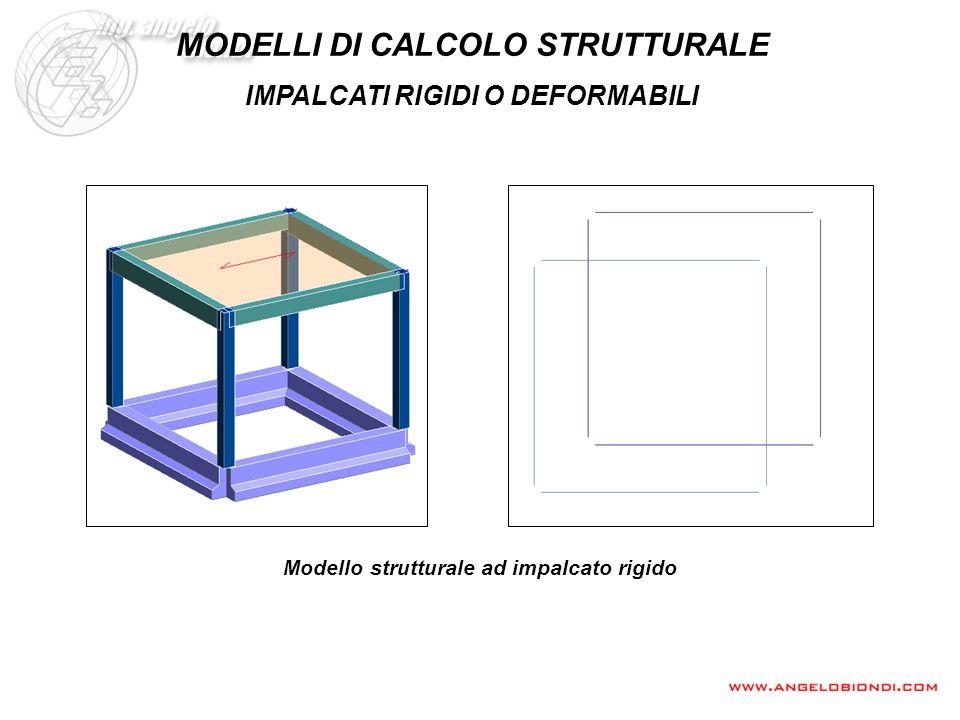 MODELLI DI CALCOLO STRUTTURALE