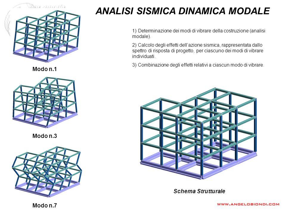 ANALISI SISMICA DINAMICA MODALE