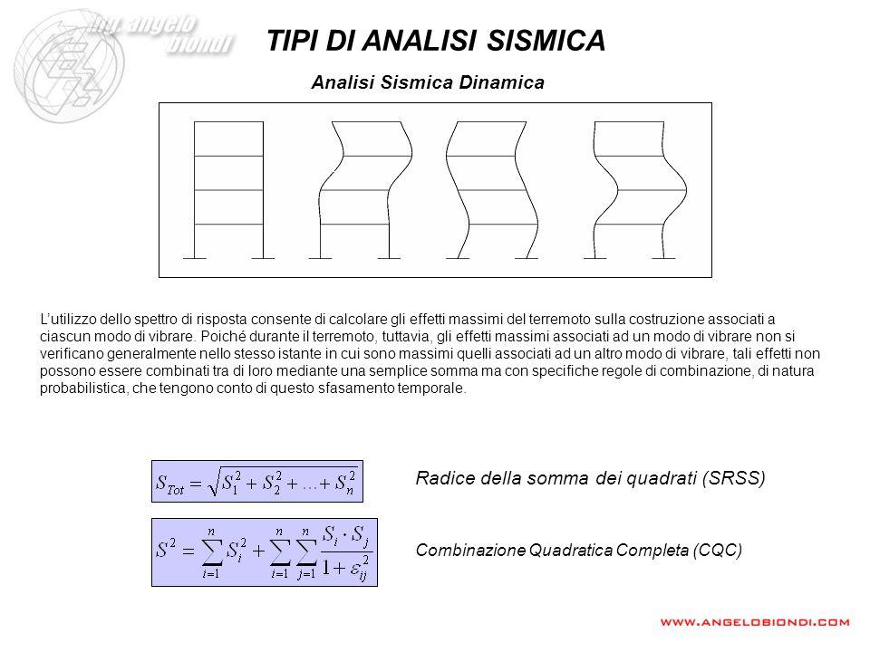 TIPI DI ANALISI SISMICA Analisi Sismica Dinamica