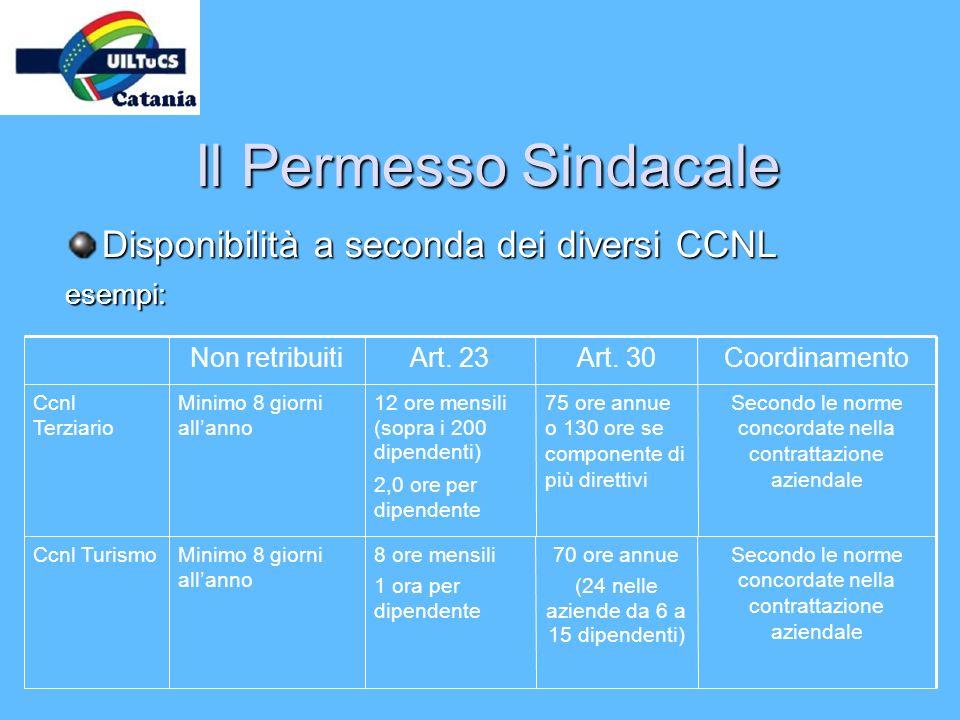 Il Permesso Sindacale Disponibilità a seconda dei diversi CCNL esempi: