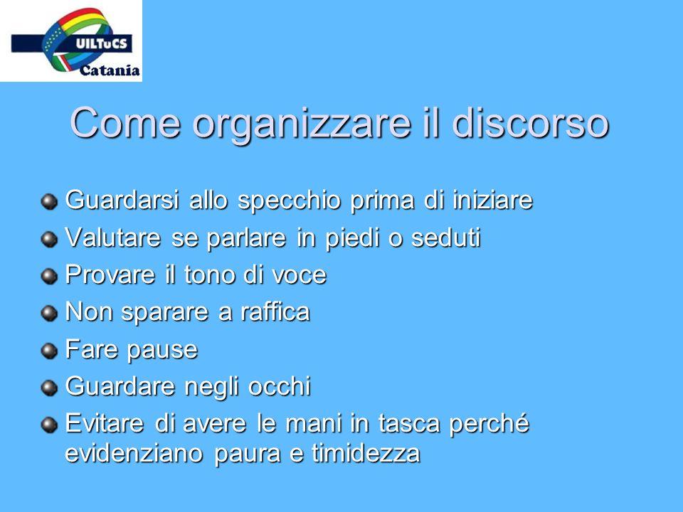 Come organizzare il discorso