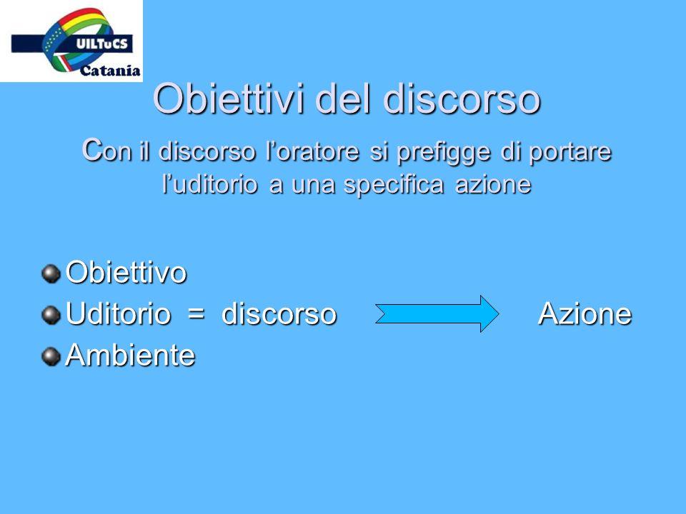 Obiettivi del discorso con il discorso l'oratore si prefigge di portare l'uditorio a una specifica azione
