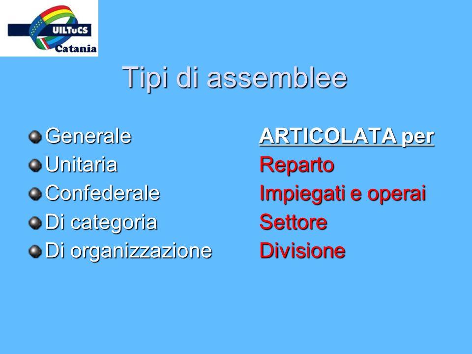 Tipi di assemblee Generale ARTICOLATA per Unitaria Reparto