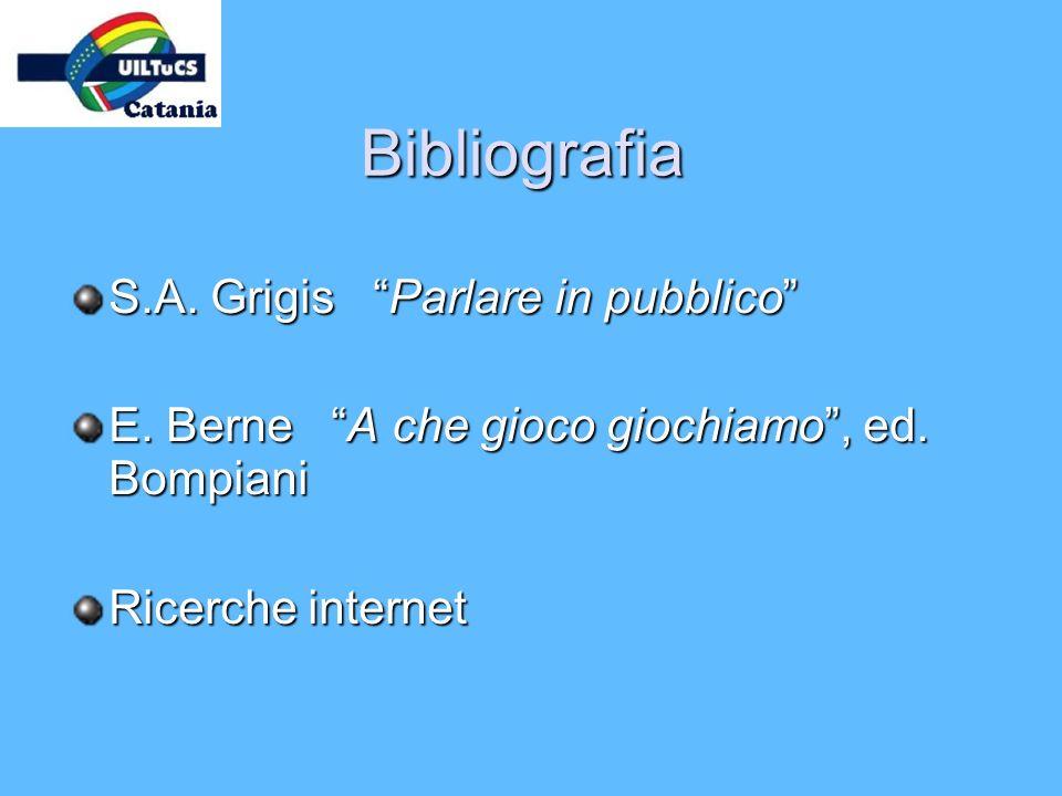 Bibliografia S.A. Grigis Parlare in pubblico