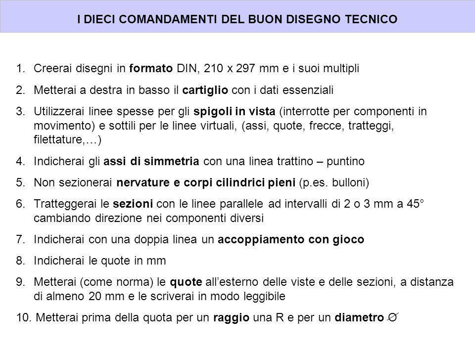 I DIECI COMANDAMENTI DEL BUON DISEGNO TECNICO