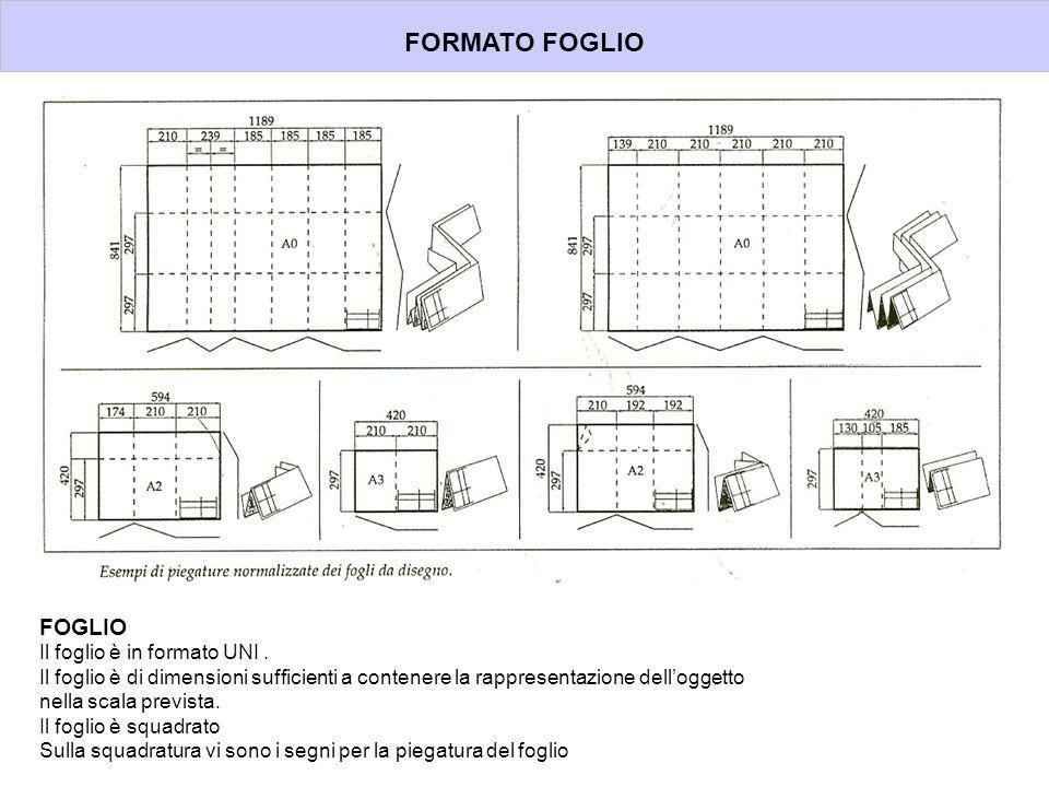 FORMATO FOGLIO FOGLIO Il foglio è in formato UNI .