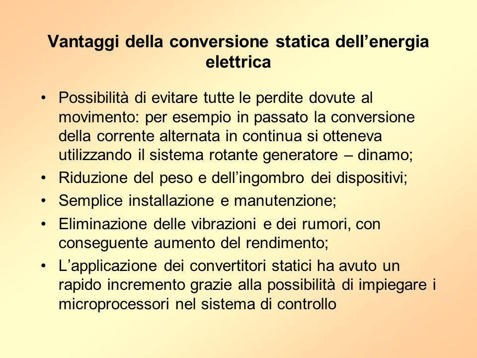Vantaggi della conversione statica dell'energia elettrica