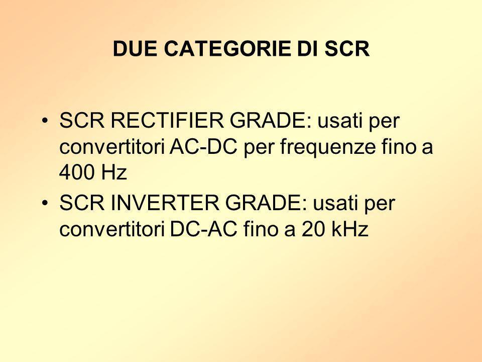 DUE CATEGORIE DI SCR SCR RECTIFIER GRADE: usati per convertitori AC-DC per frequenze fino a 400 Hz.