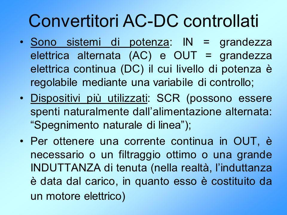 Convertitori AC-DC controllati