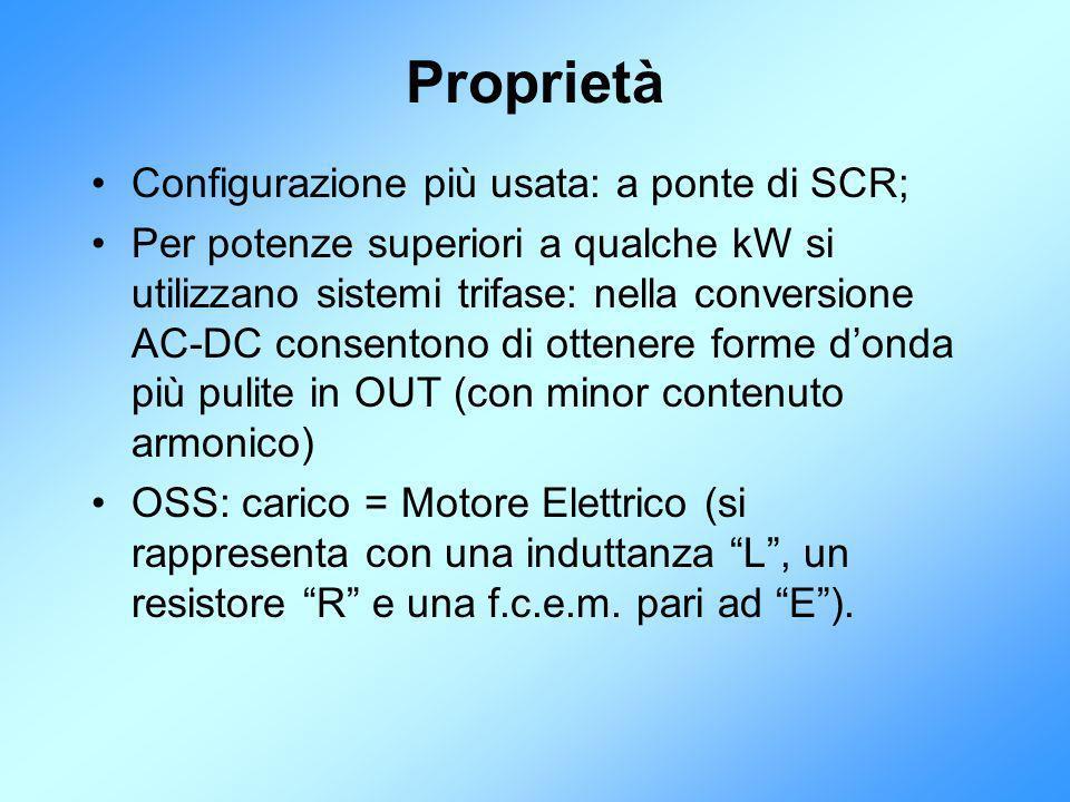 Proprietà Configurazione più usata: a ponte di SCR;