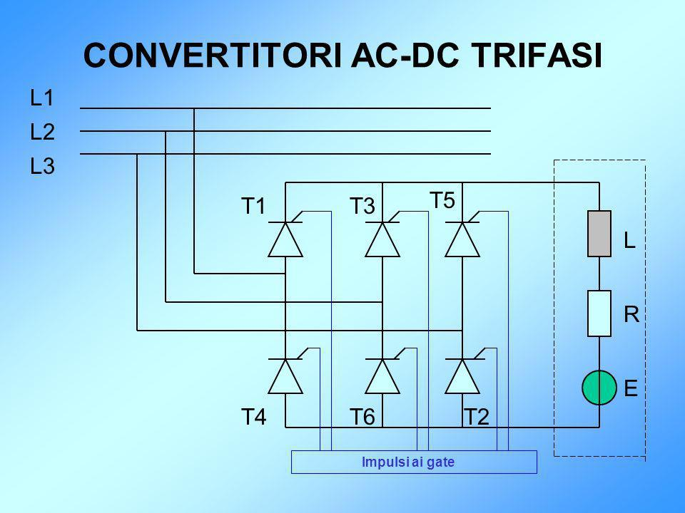 CONVERTITORI AC-DC TRIFASI