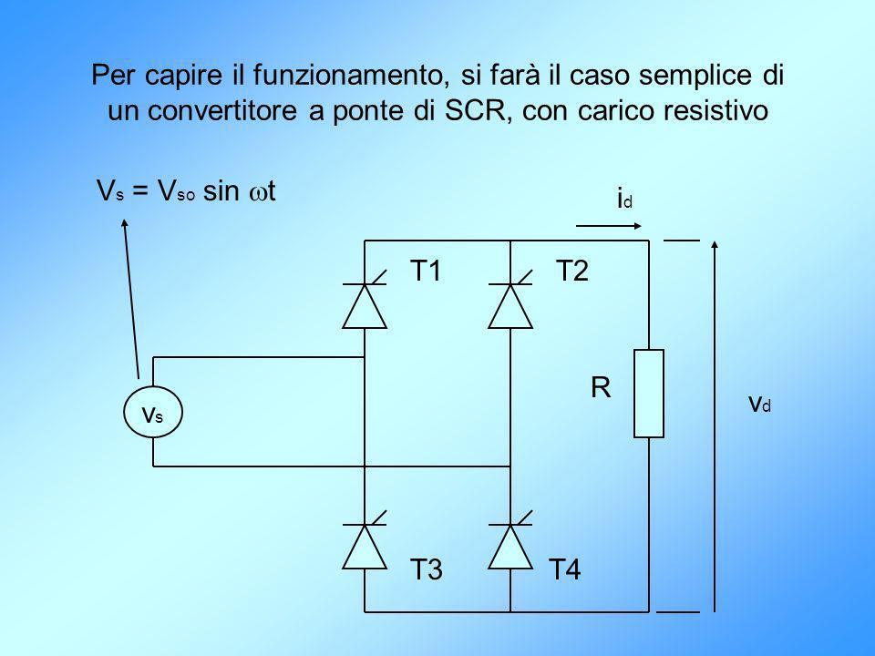 Per capire il funzionamento, si farà il caso semplice di un convertitore a ponte di SCR, con carico resistivo
