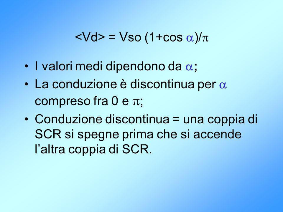 <Vd> = Vso (1+cos )/