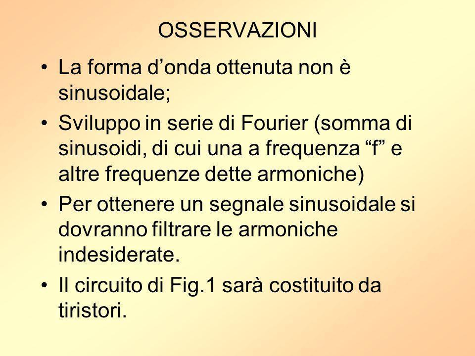 OSSERVAZIONI La forma d'onda ottenuta non è sinusoidale;