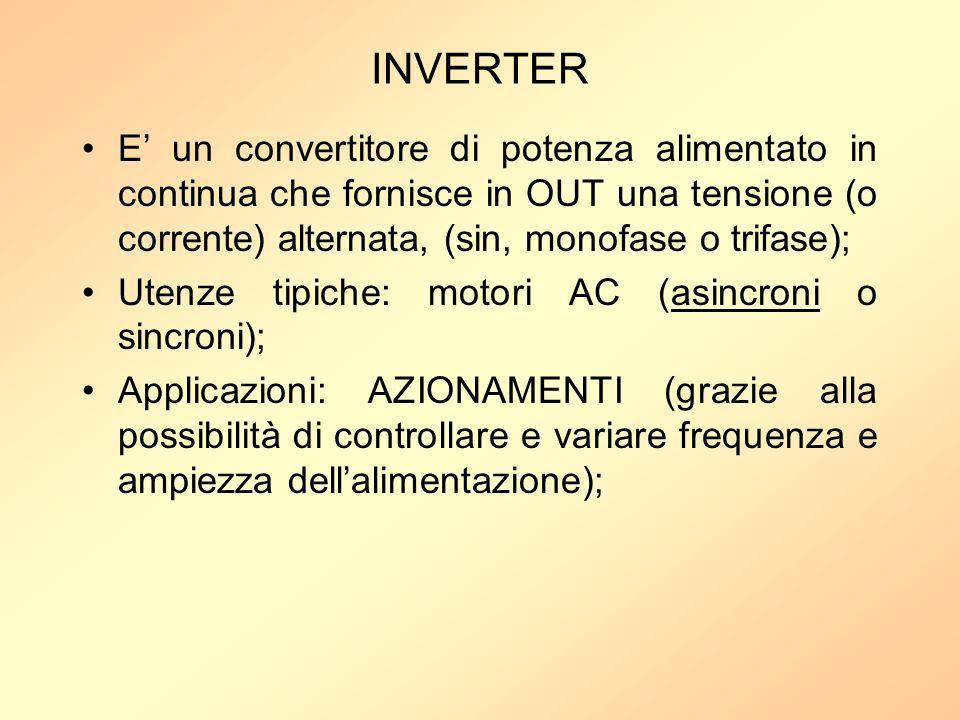 INVERTER E' un convertitore di potenza alimentato in continua che fornisce in OUT una tensione (o corrente) alternata, (sin, monofase o trifase);