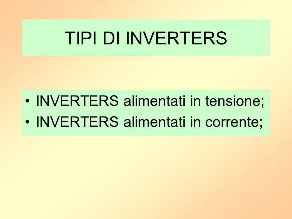TIPI DI INVERTERS INVERTERS alimentati in tensione;