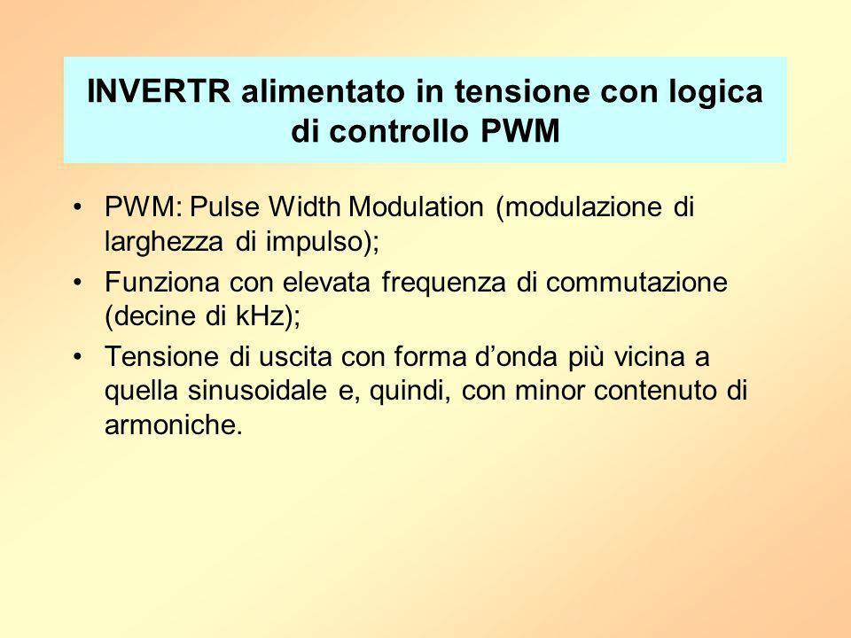 INVERTR alimentato in tensione con logica di controllo PWM