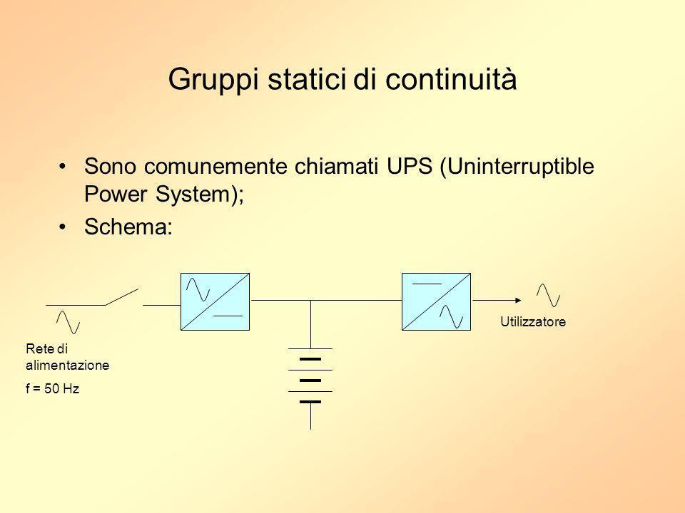 Gruppi statici di continuità
