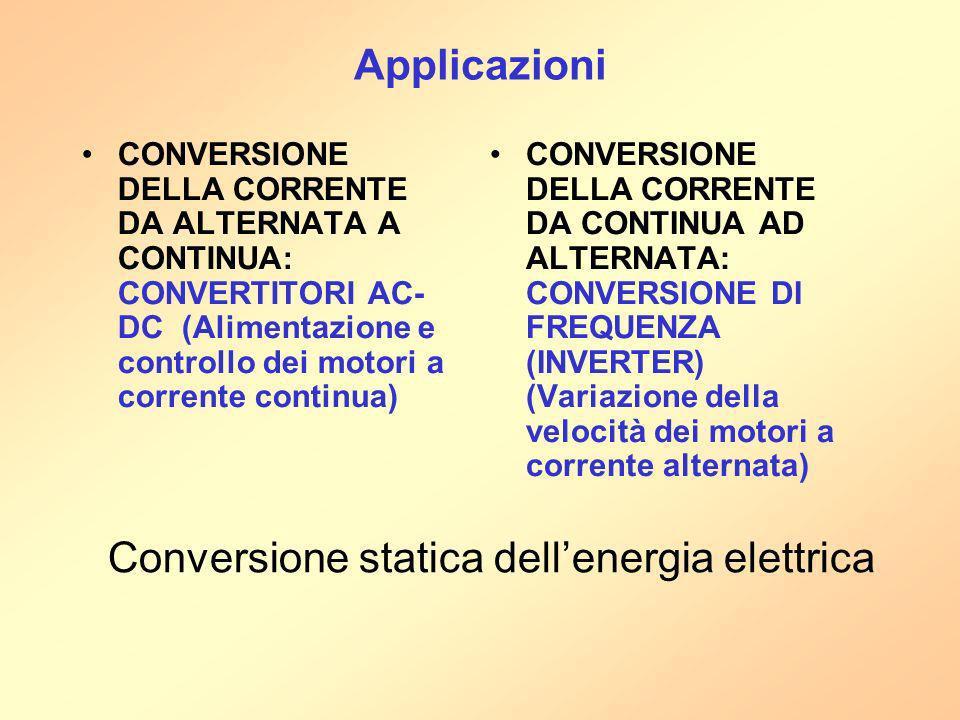 Conversione statica dell'energia elettrica