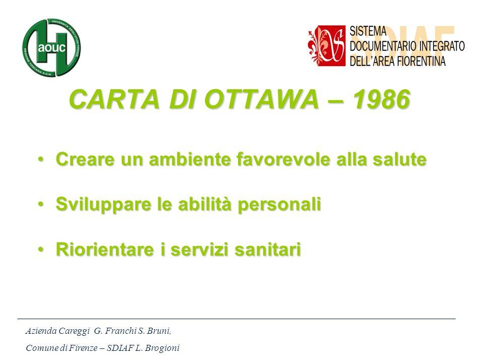 CARTA DI OTTAWA – 1986 Creare un ambiente favorevole alla salute