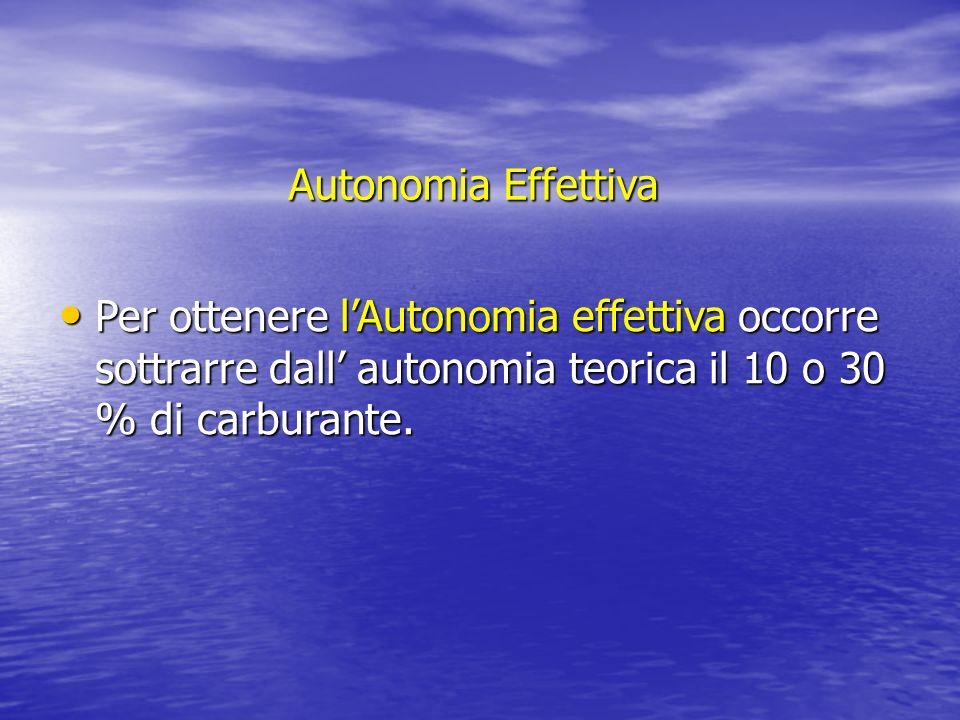 Autonomia EffettivaPer ottenere l'Autonomia effettiva occorre sottrarre dall' autonomia teorica il 10 o 30 % di carburante.