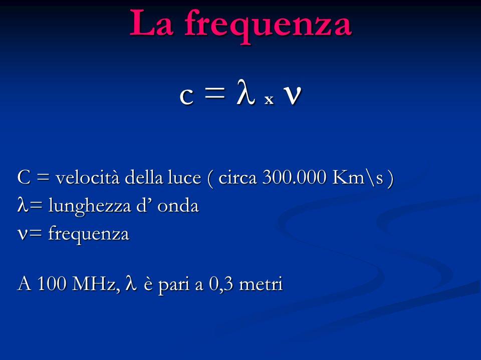 La frequenza c = l x n C = velocità della luce ( circa 300.000 Km\s )