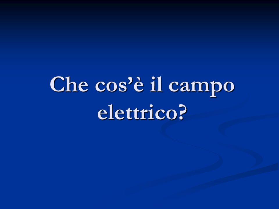 Che cos'è il campo elettrico