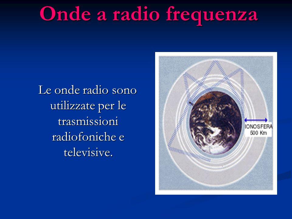 Onde a radio frequenza Le onde radio sono utilizzate per le trasmissioni radiofoniche e televisive.
