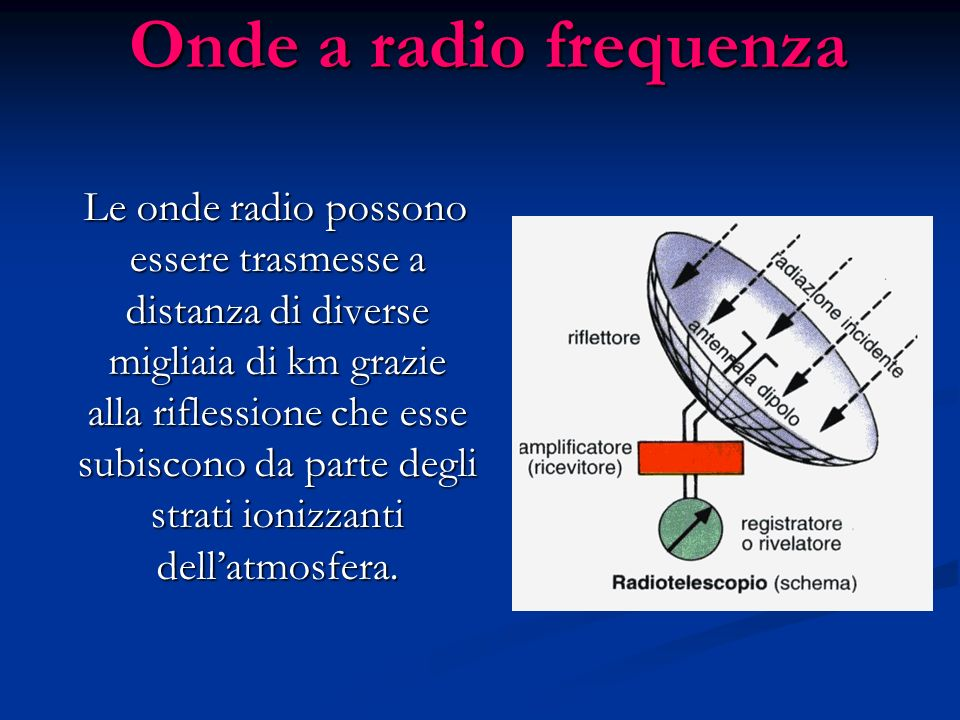 Onde a radio frequenza