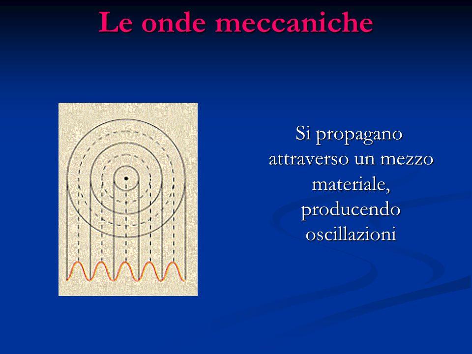 Si propagano attraverso un mezzo materiale, producendo oscillazioni