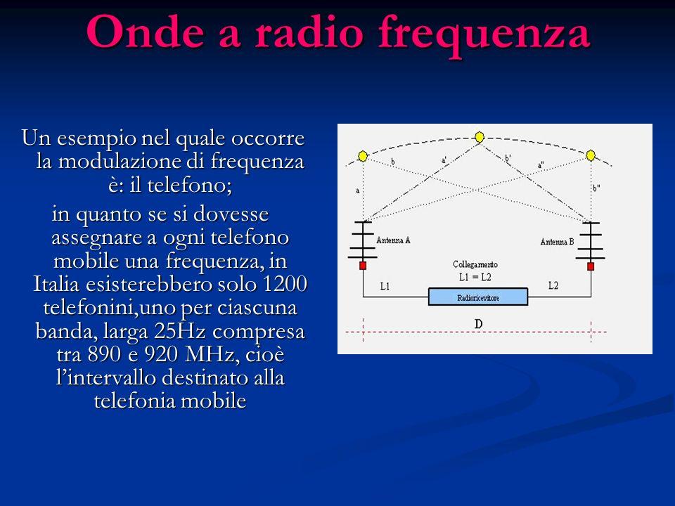 Onde a radio frequenza Un esempio nel quale occorre la modulazione di frequenza è: il telefono;