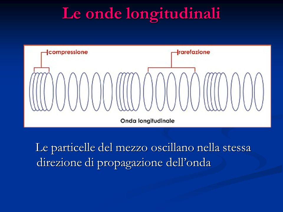 Le onde longitudinali Le particelle del mezzo oscillano nella stessa direzione di propagazione dell'onda.