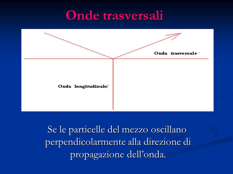 Onde trasversali Se le particelle del mezzo oscillano perpendicolarmente alla direzione di propagazione dell'onda.