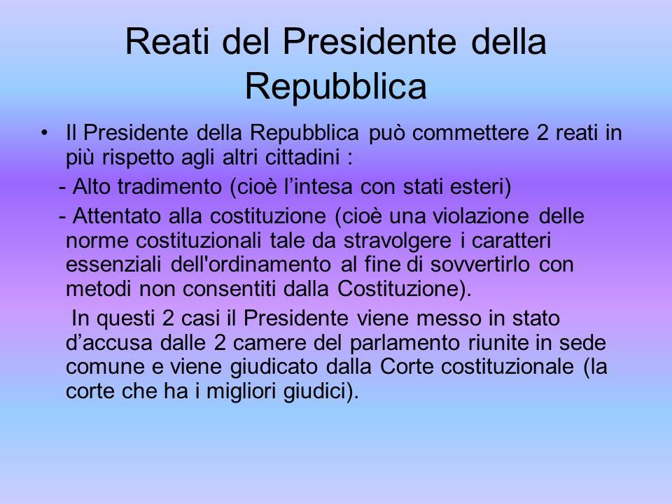 Reati del Presidente della Repubblica