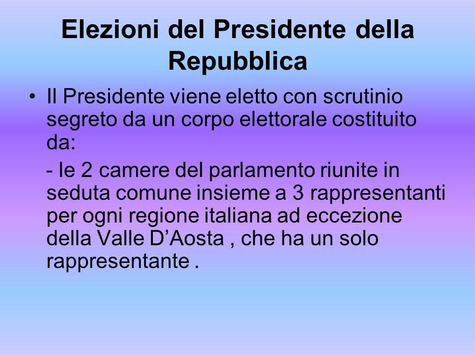 Elezioni del Presidente della Repubblica