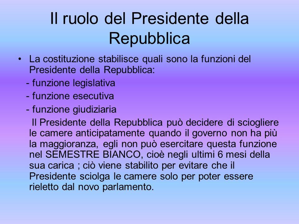 Il ruolo del Presidente della Repubblica