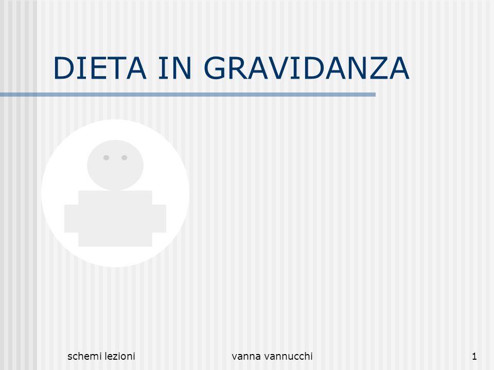 DIETA IN GRAVIDANZA schemi lezioni vanna vannucchi
