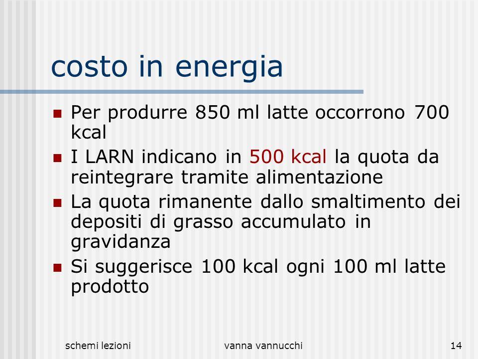 costo in energia Per produrre 850 ml latte occorrono 700 kcal