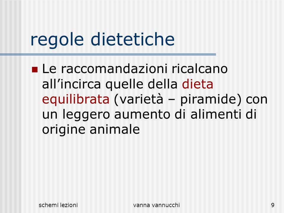 regole dietetiche