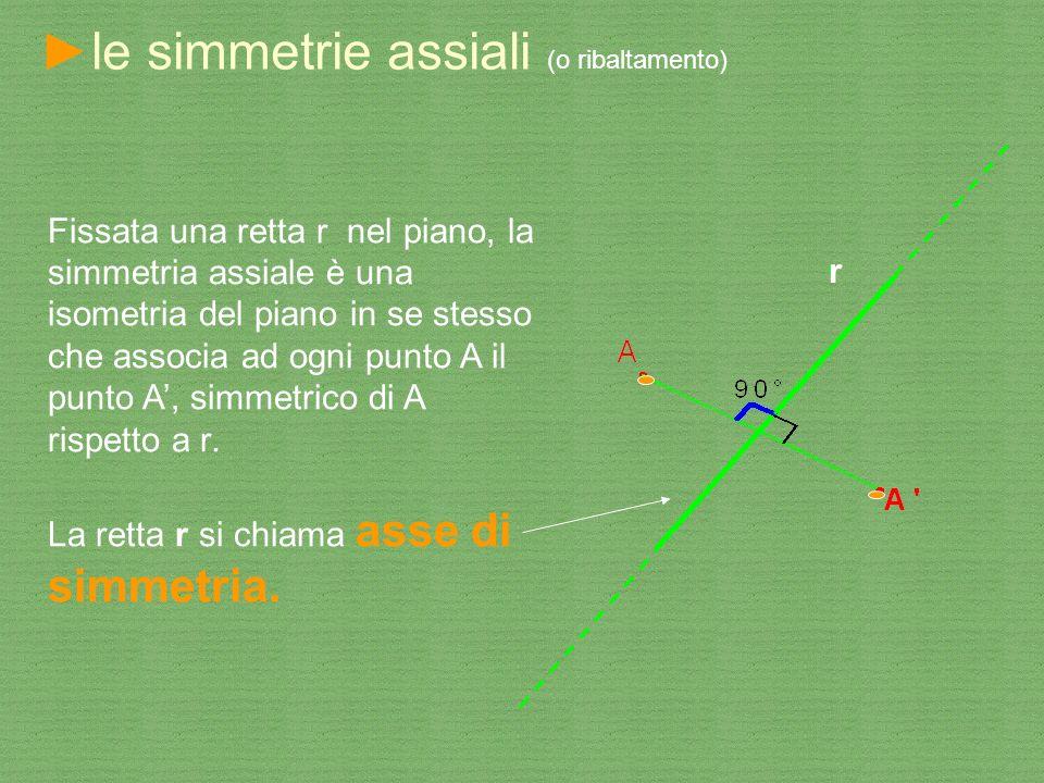le simmetrie assiali (o ribaltamento)